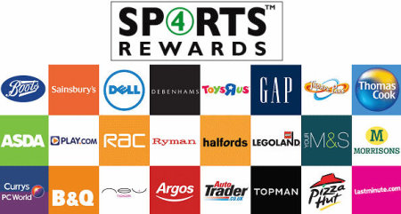 Sports4Rewards