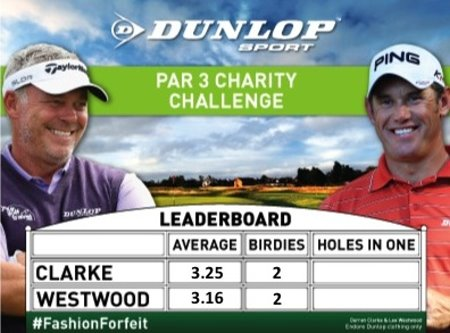 Dunlop Par 3 Challenge Final Scoreboard