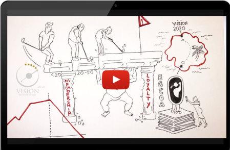 Vision 2020 video
