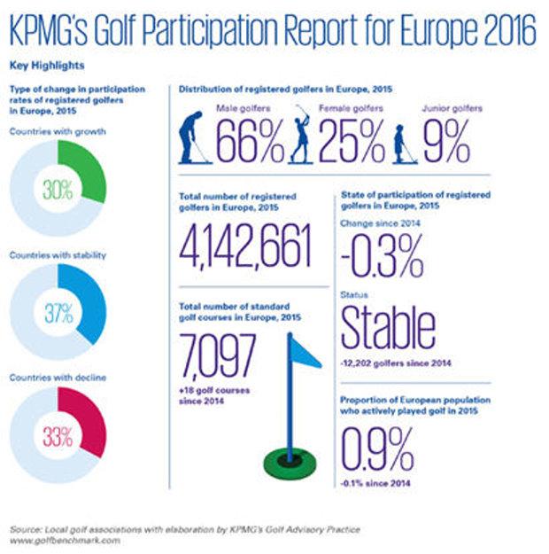 KPMG infoigraphic
