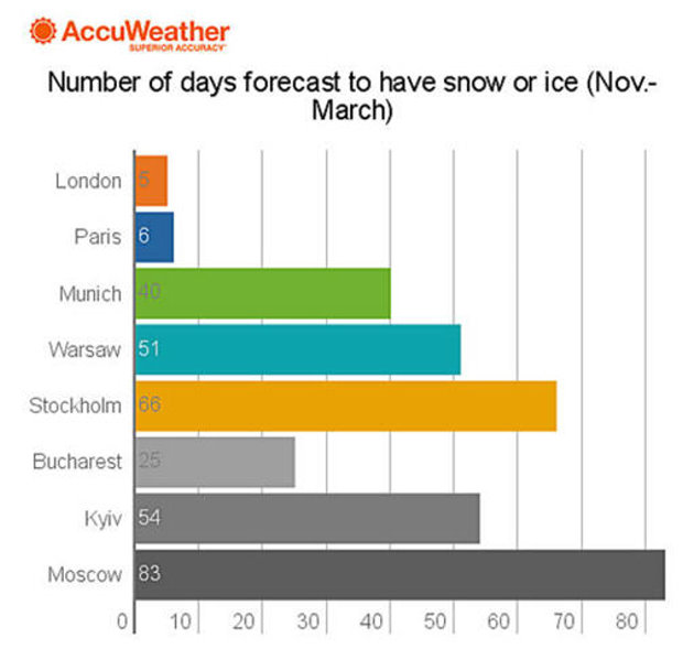 accuweather-days-of-snow-or-ice