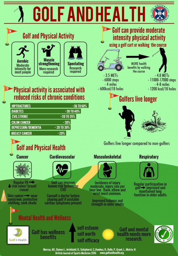 golf-and-health-f1-large